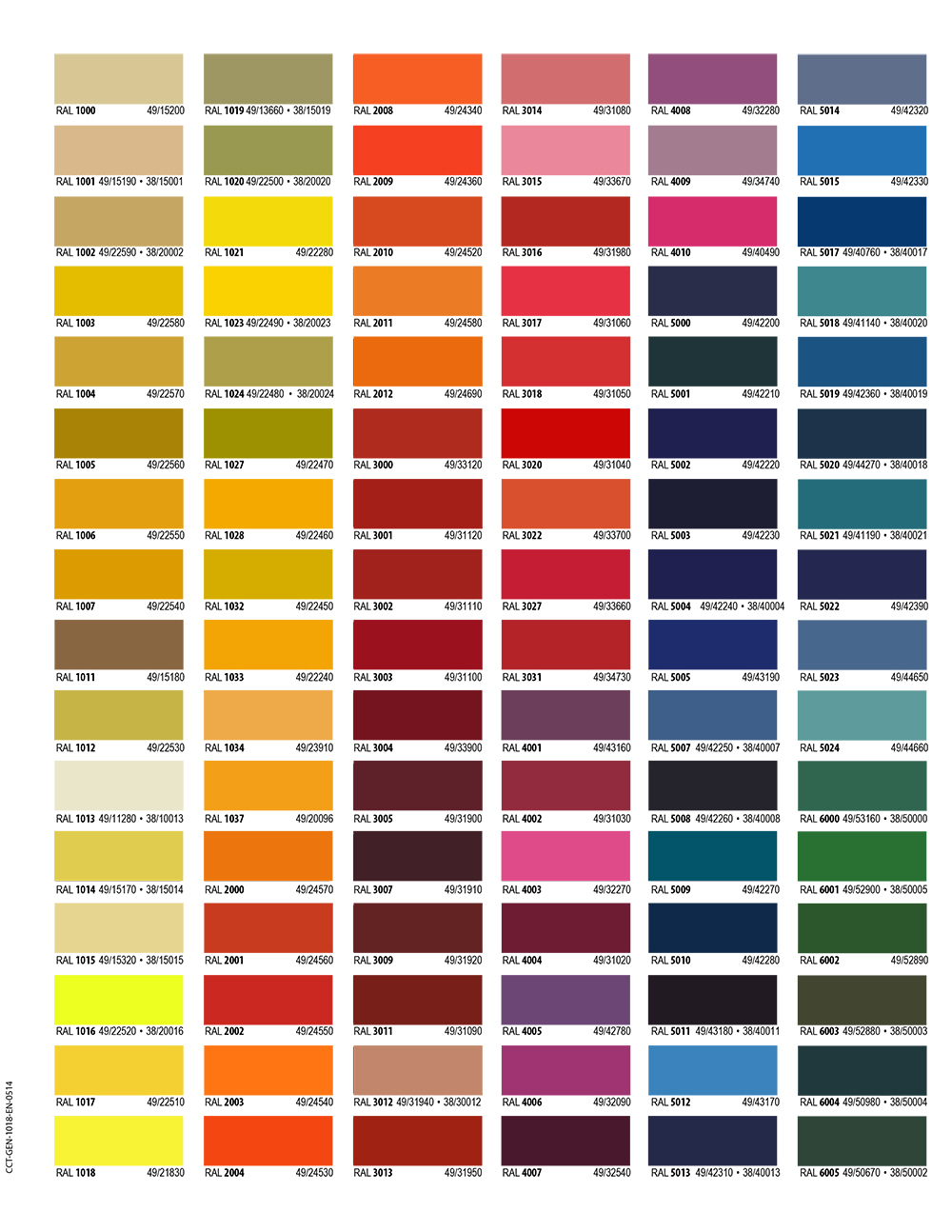 Color Charts Trojan Powder Coating – Ral Color Chart